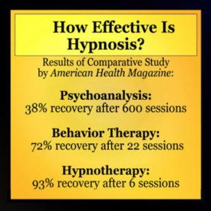 Hypnosis works FAST